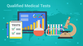 Business Banner - Qualified Medical Tests. Vector illustration. Horizontal flat business web banner of qualified medical tests. List, computer, microscope Stock Photo