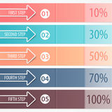 Business banners, colorful arrows. Data, numbers. Business banners, colorful arrows with data, figures, numbers, info, interest. Background for workflow concept Royalty Free Stock Photos