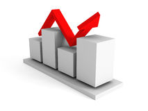Business bar chart graph with rising up red arrow Royalty Free Stock Photos