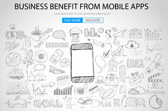 Business Benefit From Mobile concept with Doodle design style. Reaching more customers, promotions, creative designs. Modern style illustration for web banners Royalty Free Stock Photo