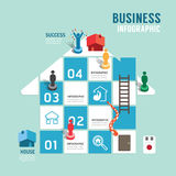 Business board game concept infographic step to successful. Royalty Free Stock Photos