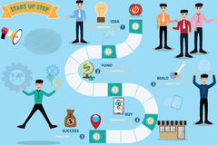 Business board game concept, infographic step to successful - Vector. Business board game concept infographic step to successful - Vector Illustration Business royalty free illustration