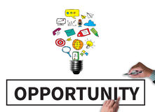 BUSINESS BRAINSTORM OPPORTUNITY Stock Photography