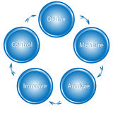 Business Buttons. Illustration of circle of buttons used for process improvement vector illustration