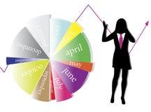 Business calendar Stock Photos