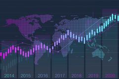 Business candle stick graph chart of stock market investment trading with world map. Stock market and exchange. Stock. Market data. Trend of graph. Vector stock illustration