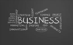 Business chalkboard Royalty Free Stock Photo
