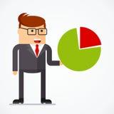Business character analysis Stock Photos
