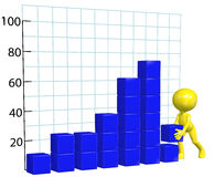 Business character builds growth chart graph Royalty Free Stock Photos