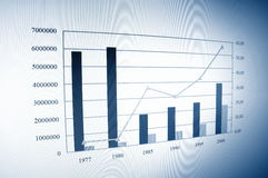 Business chart Royalty Free Stock Images