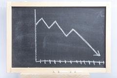 Business chart Royalty Free Stock Image