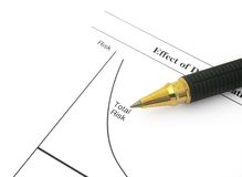 Business chart. With total risk and ballpoint pen Royalty Free Stock Photography