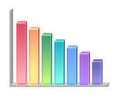 Business chart Royalty Free Stock Photography
