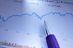 Business chart analysis Royalty Free Stock Photo