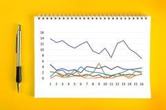 Business Chart Analysis Royalty Free Stock Photos