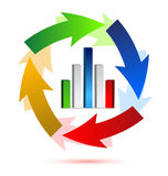 Business chart in arrow cycle. Illustration design Royalty Free Stock Photo