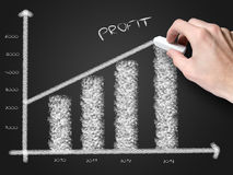 Business chart on blackboard. Hand with chalk and business chart on blackboard Royalty Free Stock Photos