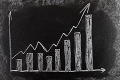 Business chart on blackboard Stock Photo