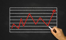 business chart on blackboard Stock Images