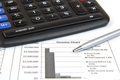 Business chart, calculator, and silver pen Stock Photography