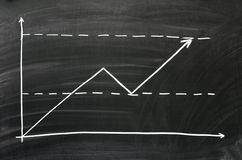 Business chart. Chalkboard showing a business chart Royalty Free Stock Photos
