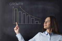 Business chart on chalkboard Stock Photography