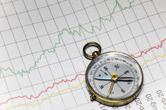Business chart and compass Stock Image