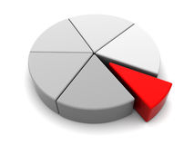 Business chart Stock Photos