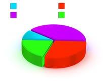 Business chart. Stock Photo