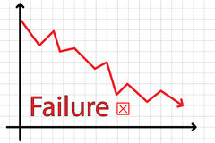 Business chart down illustrati. Business chart illustration showing a graph of failure, recession, risk royalty free illustration
