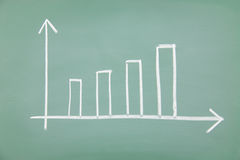 Business chart drawn. On a blackboard Stock Images