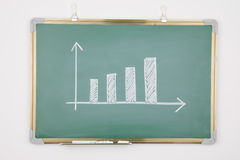 Business chart drawn. On a blackboard Stock Photo