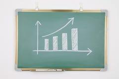Business chart drawn. On a blackboard Stock Photos