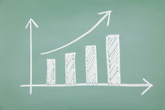 Business chart drawn. On a blackboard Royalty Free Stock Photos