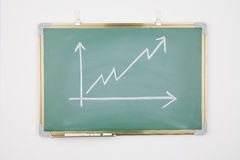 Business chart drawn. On a blackboard Royalty Free Stock Photography
