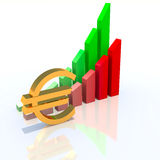 Business chart and euro sign Stock Image