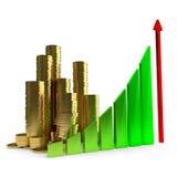 Business Chart Stock Image