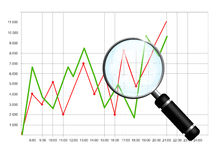 Business chart with magnifying glass isolated over white. Background Royalty Free Stock Photo