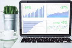 Business Chart On Laptop Desktop With Cup Of Coffee And Green Gr Royalty Free Stock Images