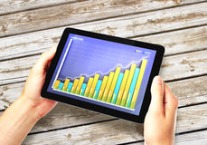 Business chart on the screen of tablet with hands on the wooden. Table, close up Royalty Free Stock Image