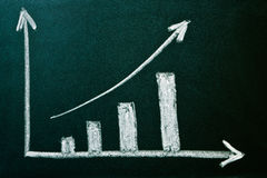 Business Chart showing positive growth. On blackboard Stock Image