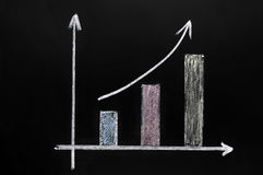 Business chart showing positive growth Stock Photo