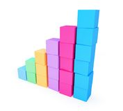 Business chart with toys Stock Images