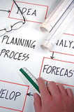 Business Charts. Business strategy organizational charts and graphs stock photography