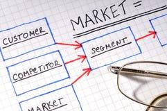 Business Charts. Market strategy organizational charts royalty free stock photos