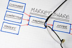 Business Charts & Graphs Royalty Free Stock Photography