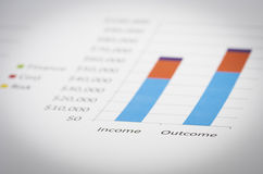 Business charts and numbers. Business charts with details and numbers Royalty Free Stock Photos