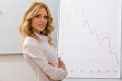 Business coach. Stock Photography