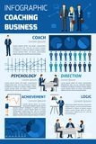 Business coaching infographic report Stock Photography