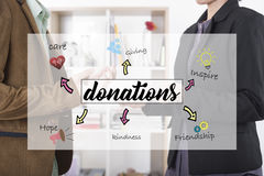 Business community team concept for charity donations help. Support giving Stock Photo